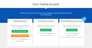 Forex.com Accounts