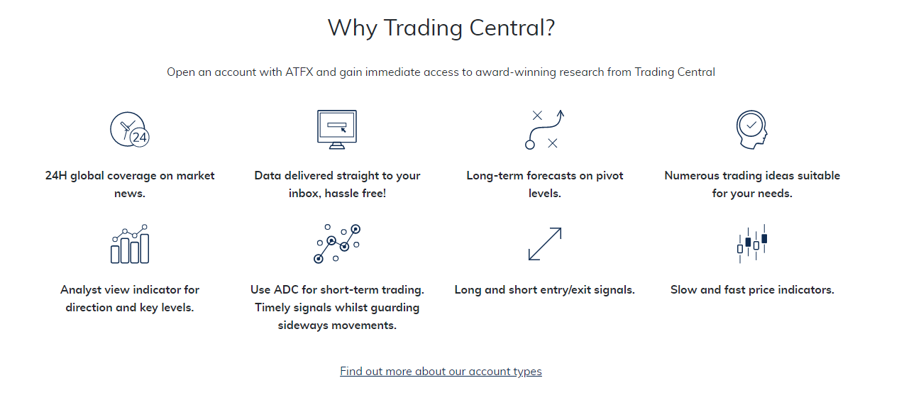ATFX Trading Central