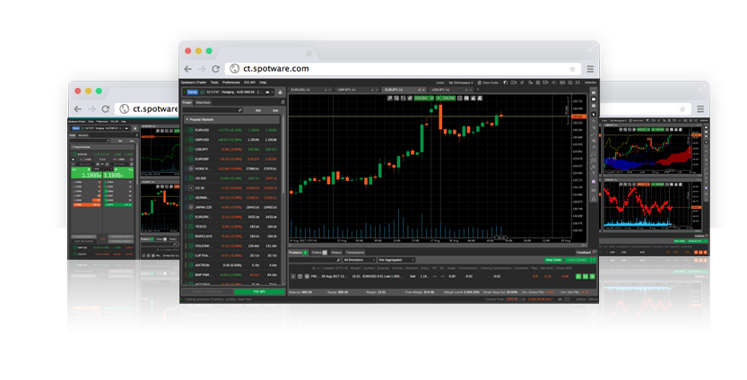 cTrader screens